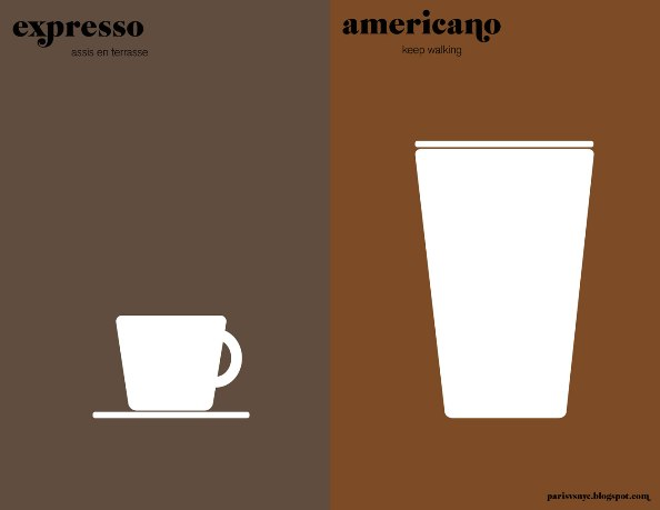01coffee Pariz vs Njujork