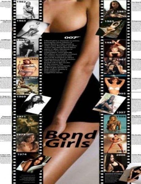 Bond devojka – ikona pop kulture