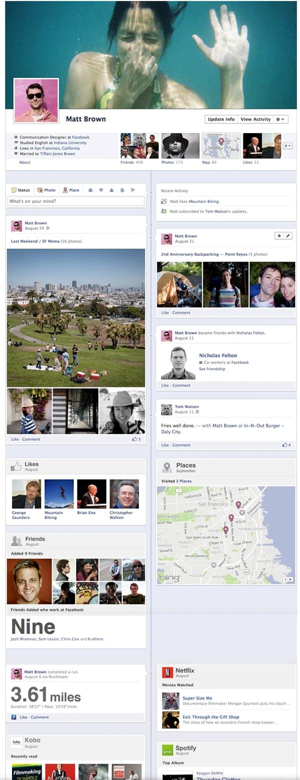 Foto 1 Tata Mark predstavio dolazak novog Facebook a