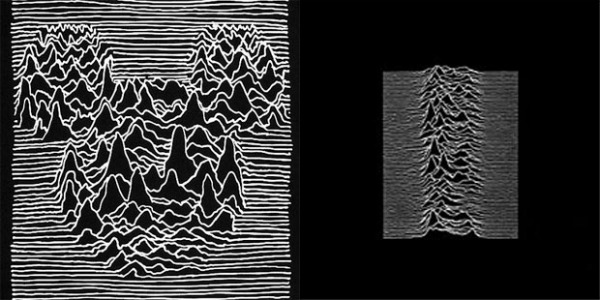01. Joy Division Kako se nosi muzika: Najbolje majice bendova