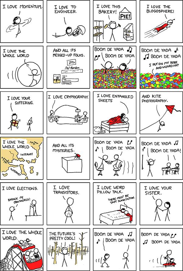 Slika 10 Umetnost stripa: XKCD