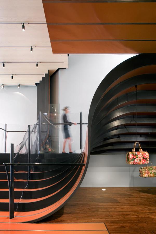 Slika 6 10 najatraktivnijih salona visoke mode