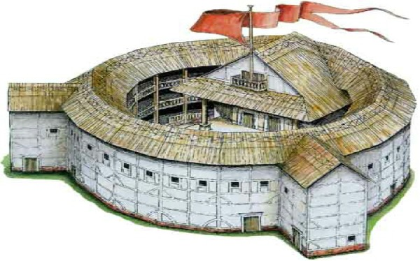 slika 124 Istorija koju niste učili u školi: Pozorište Šekspirovog vremena
