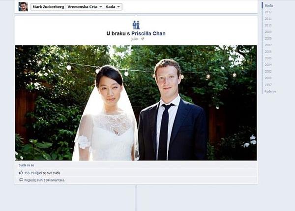 Slika139 Trach Up: Oženio se Mark Zuckerberg