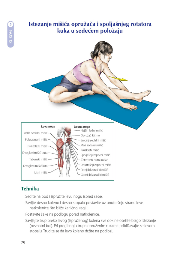 36 Ta čarobna fleksibilnost