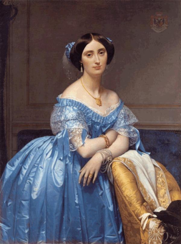 SLIKA 25 Istorija mode: Viktorijansko doba