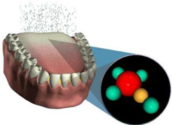 badbreath Rešite problem lošeg zadaha