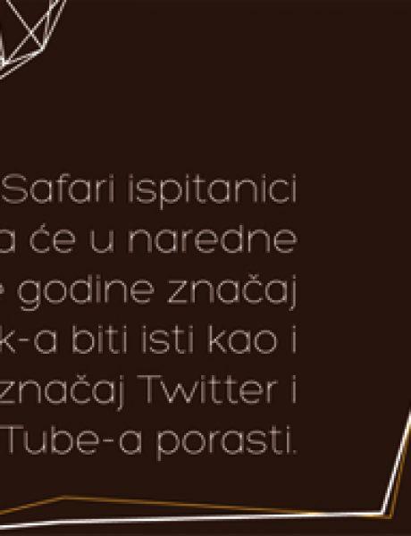 """""""Digital Safari"""", istraživanje o upotrebi društvenih medija u Srbiji"""