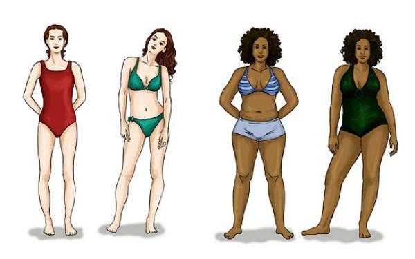 slika tkaninaboja Kako da odabereš pravi kupaći