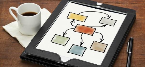 organizacija Pet načina da uspešno počnete radni dan