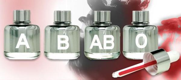 bloodconcept 1 Mirisna infuzija: Parfemi krvnih grupa