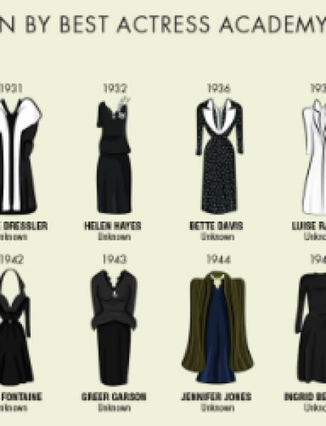 Retrospektiva: Haljine sa dodele Oskara dobile su ilustraciju
