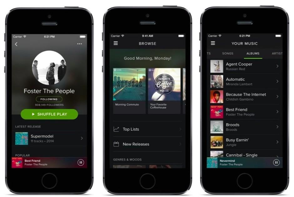 Screen Shot 2014 04 02 at 08.49.29 940x631 Virtuelni svet: Aplikacije za iPhone koje moraš skinuti