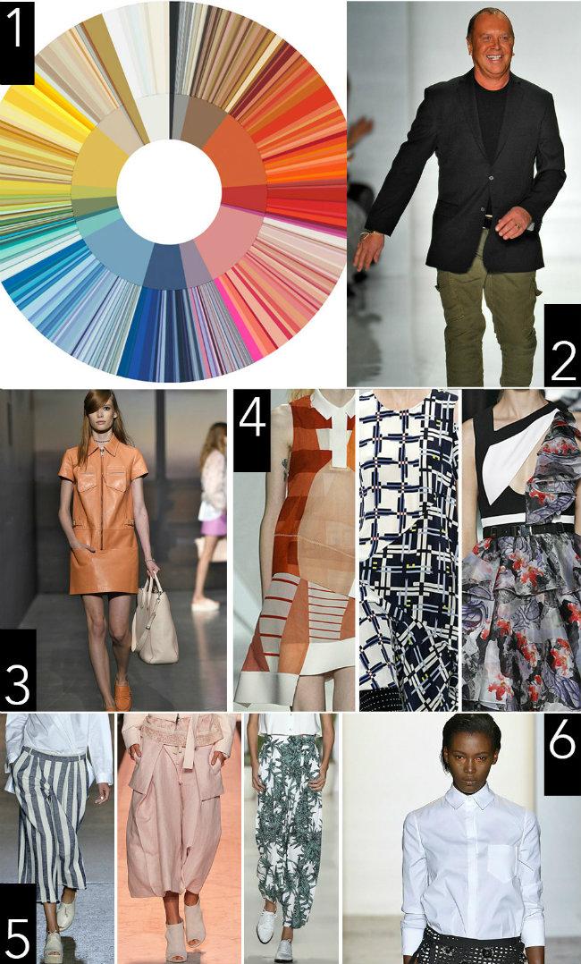 Vruće sa Nedelja mode Šta će se to nositi na proleće 20151 Vruće sa Nedelja mode: Šta će se to nositi na proleće 2015. godine?