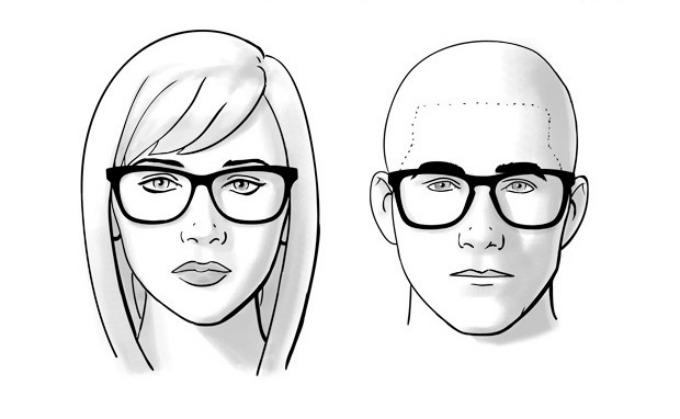 naocare za vid 1 Kako da odaberete pravi oblik naočara za vaš oblik lica