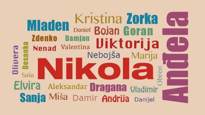 srpska imena 1 Sve što niste znali o srpskim imenima