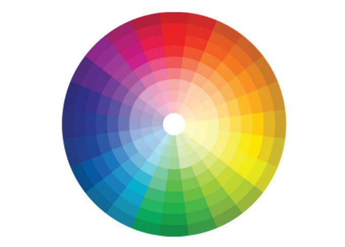 paleta boja Tutorijal: Odlični razlozi da koristiš narandžasti i zeleni korektor