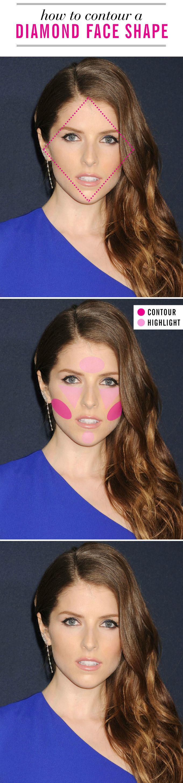konturisanje lica 1 Kako da pravilno konturišeš lice prateći njegov oblik