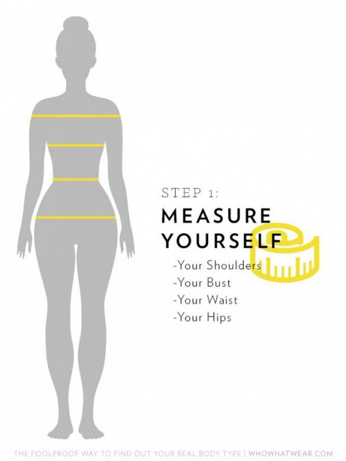 oblik tela 1 Nepogrešiv način da odrediš oblik svog tela