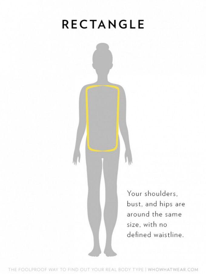 oblik tela 4 Nepogrešiv način da odrediš oblik svog tela