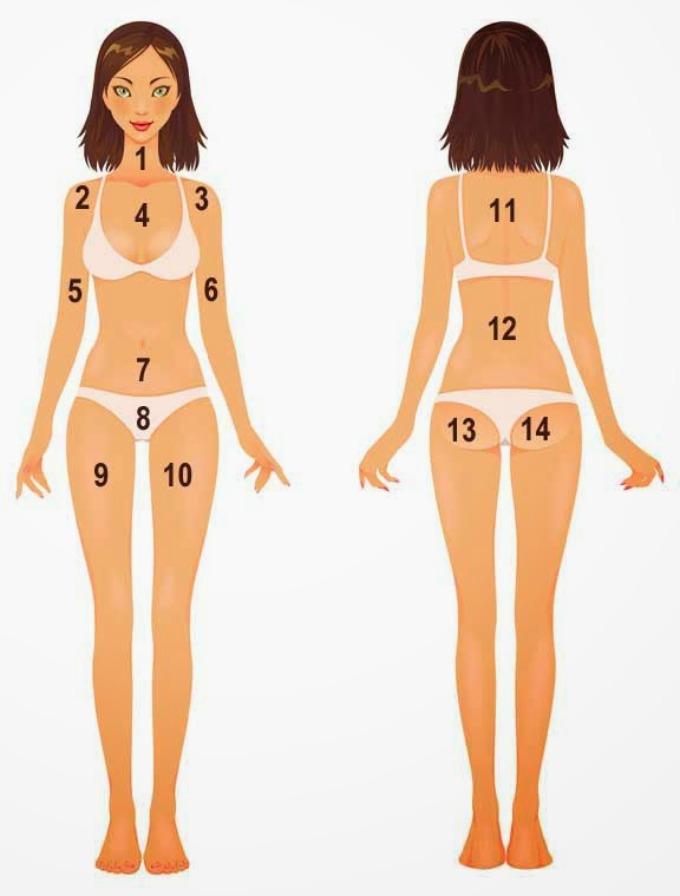 bubuljice stanje organizma 1 Šta MESTO na kom ti se pojavila bubuljica govori o tvom zdravlju?