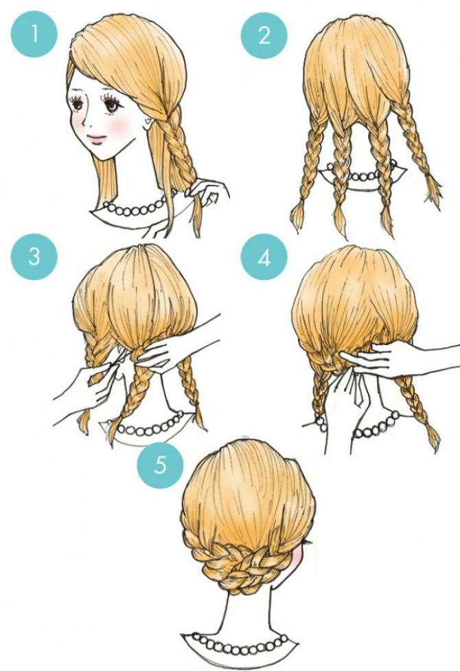 frizure 6 Brze i jednostavne frizure za vaš SAVRŠEN izgled