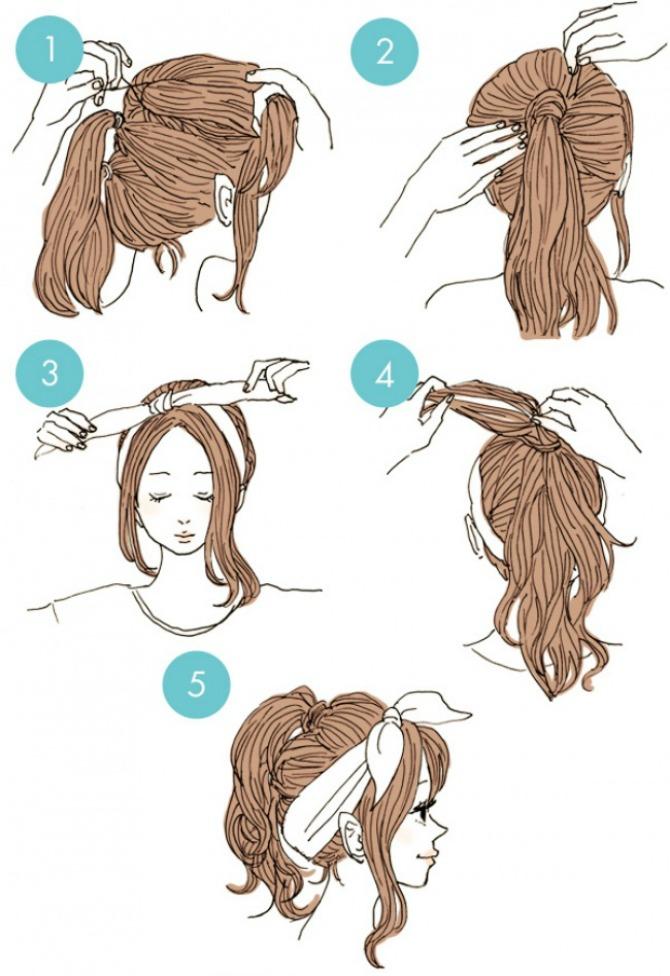 frizure 7 Brze i jednostavne frizure za vaš SAVRŠEN izgled