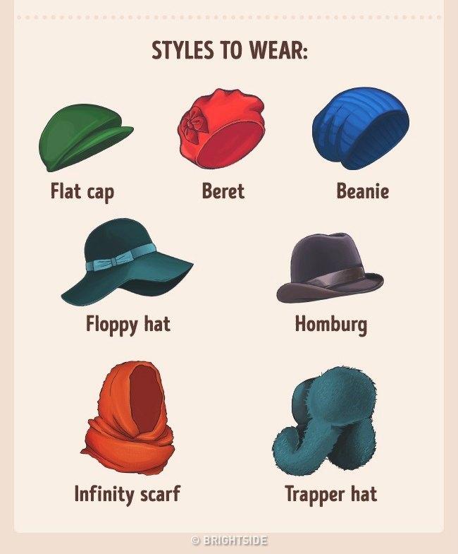 kvadratasto lice Kako da odabereš kapu koja odgovara tvom obliku lica?