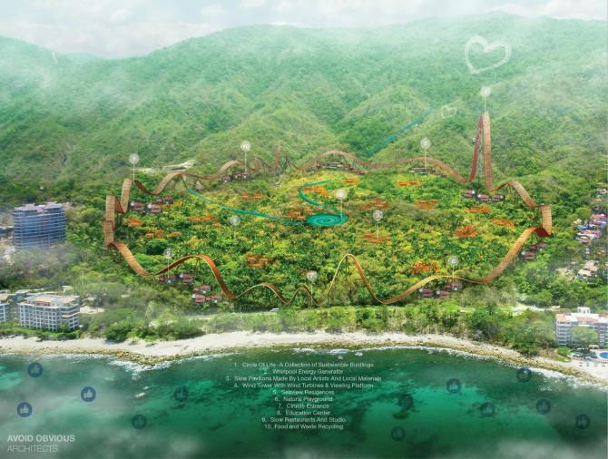 krug zivota Krug života: Arhitektonski koncept budućnosti