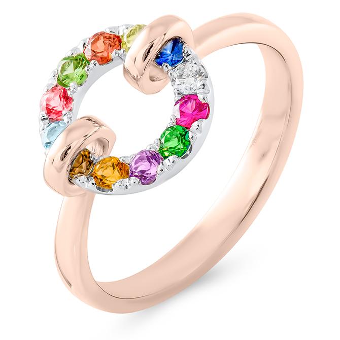 xsp0037 rozze zlato Tajna veza između horoskopa, nakita i dragog kamenja   i šta da izabereš za sebe!