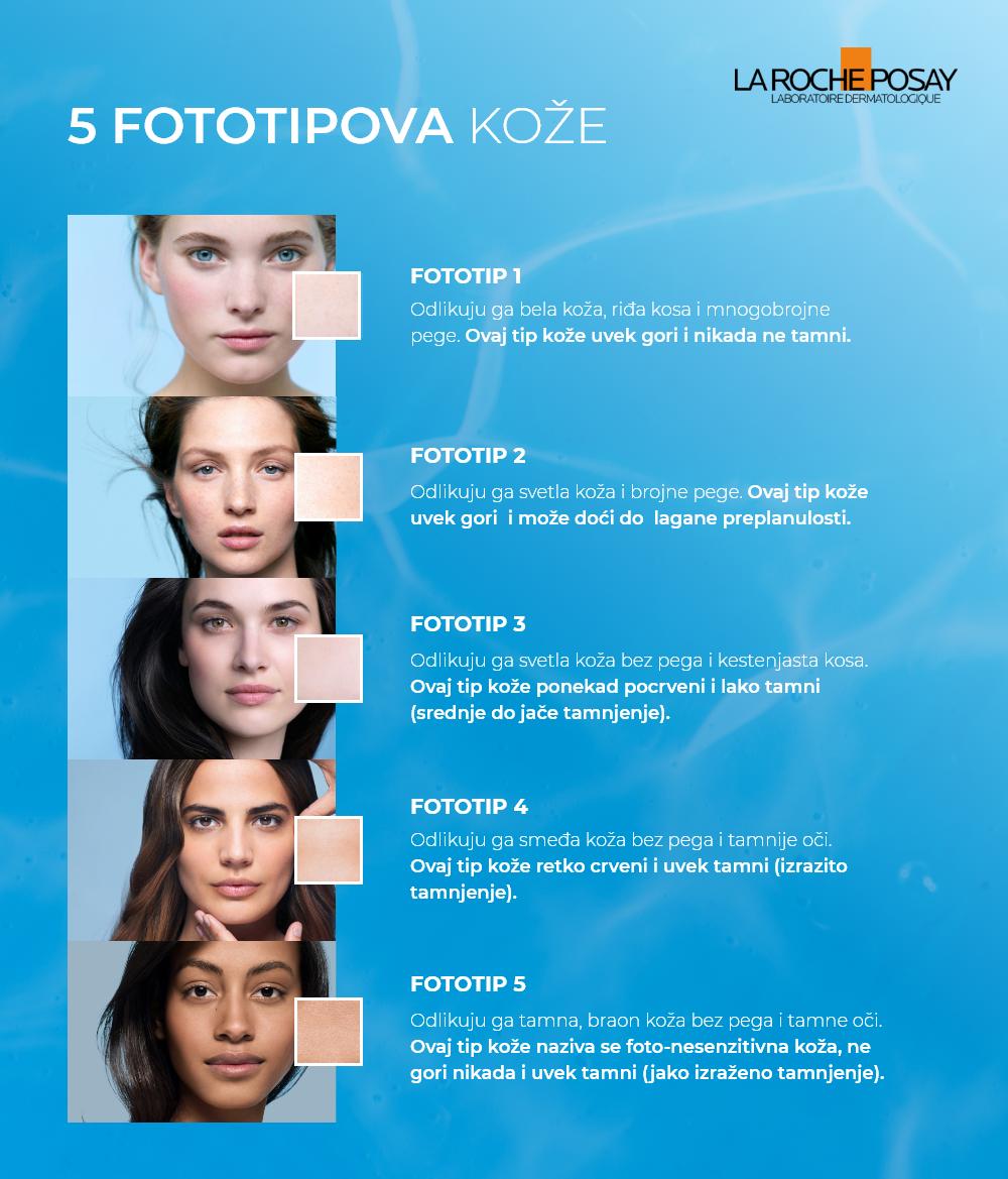 La Roche Anthelios Suncanje Vizual 1 1 Kako do savršeno preplanulog tena, u skladu sa savetima dermatologa