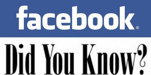 Snimi ovo: Zanimljive činjenice o Facebook-u